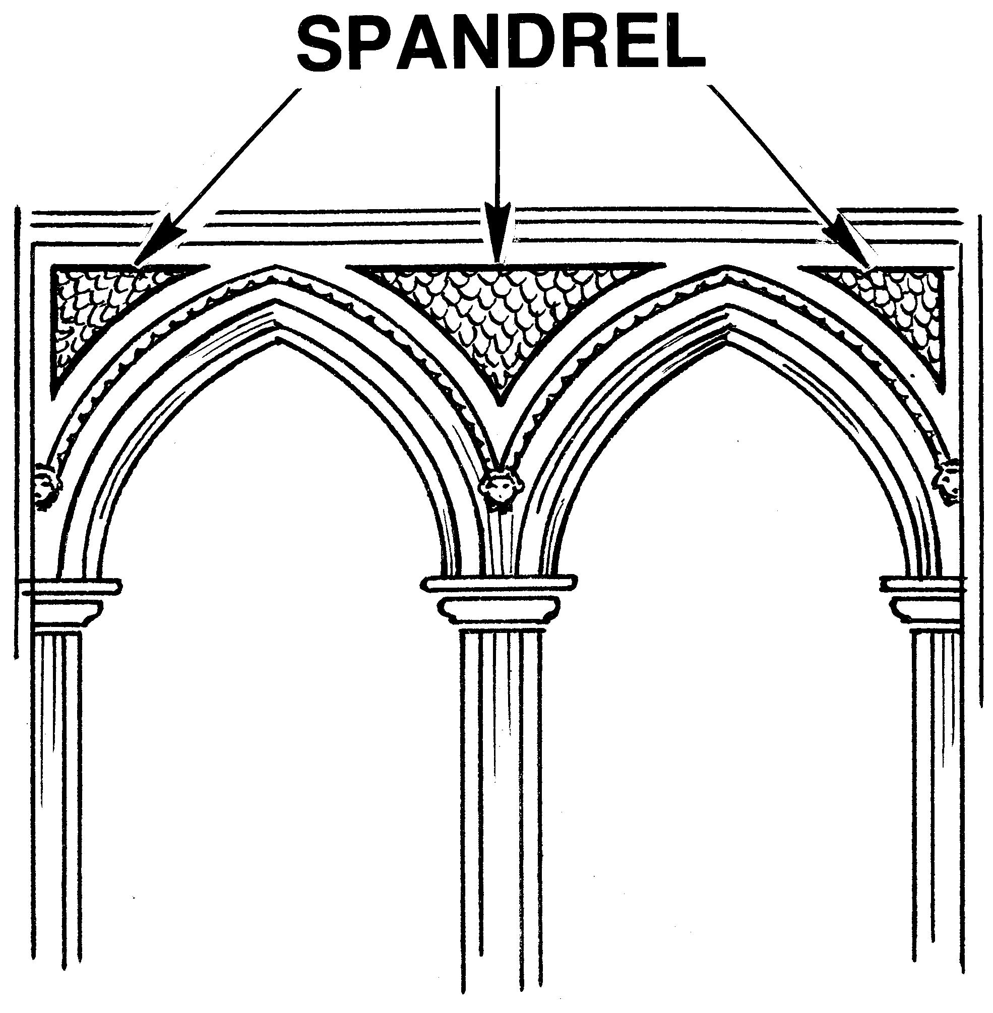 SPANDREL Google Search Arch, Architecture details
