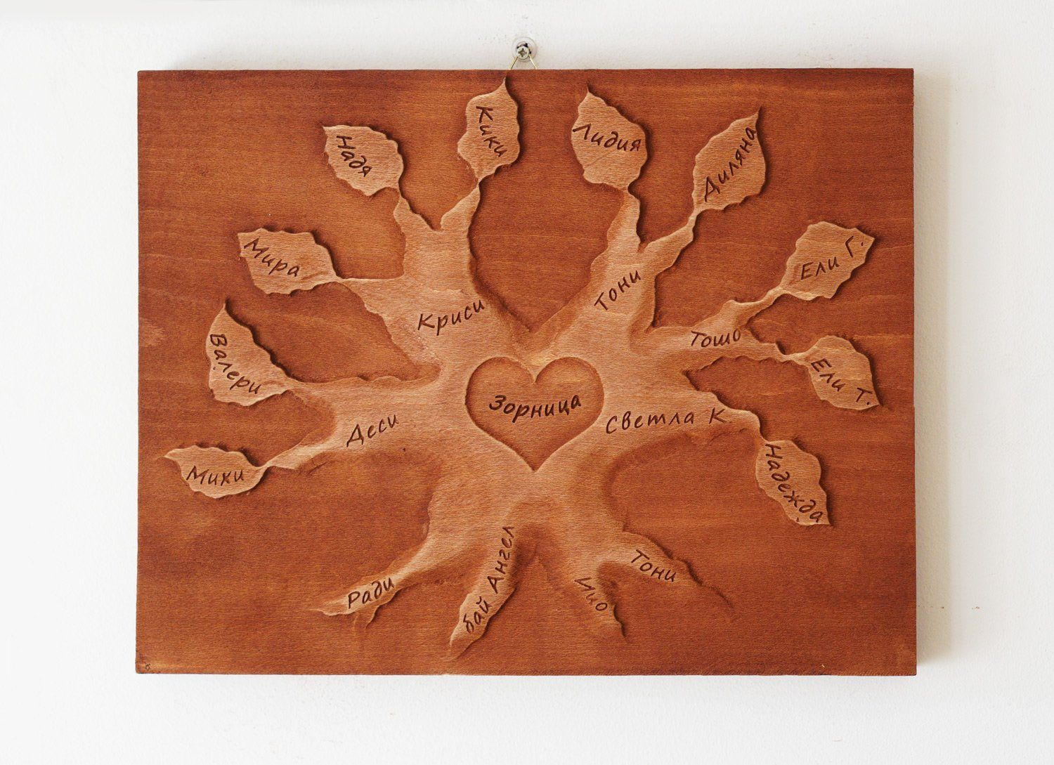 Family Tree On Wood Tree Of Life Woodcarving Of Your Family Tree 3d Relief Wooden Family Tree Family Name Gift Tree Family Wall Hanging Family Tree Designs Family Tree Wall Sticker Tree Designs