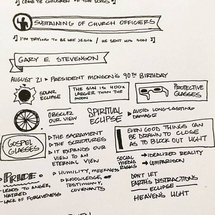 Pin by James Valentine on LDS Sketchnotes | Pinterest | Churches ...