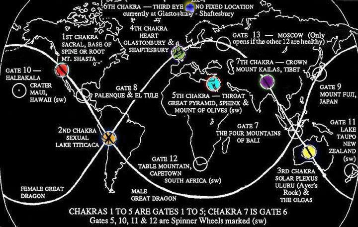 Chakras Energy Centers Of The Earth Chakra Ley Lines Earth Grid