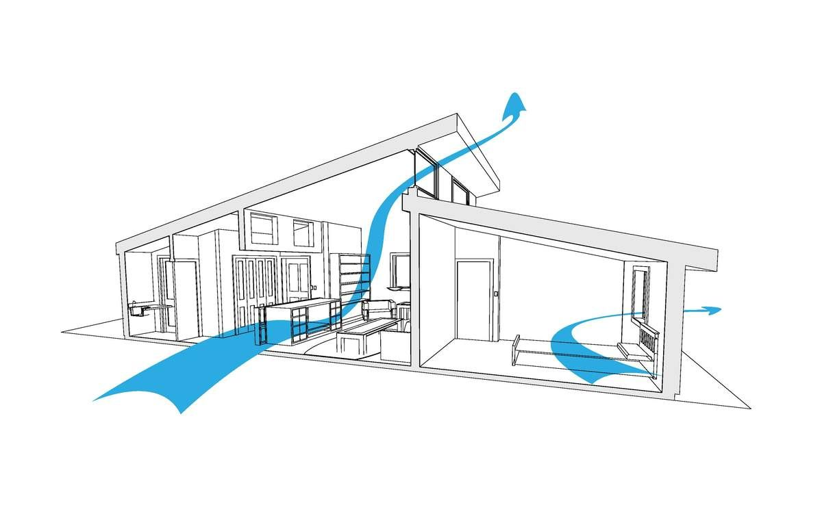 Good Overview On Airflow For Natural House Cooling Off