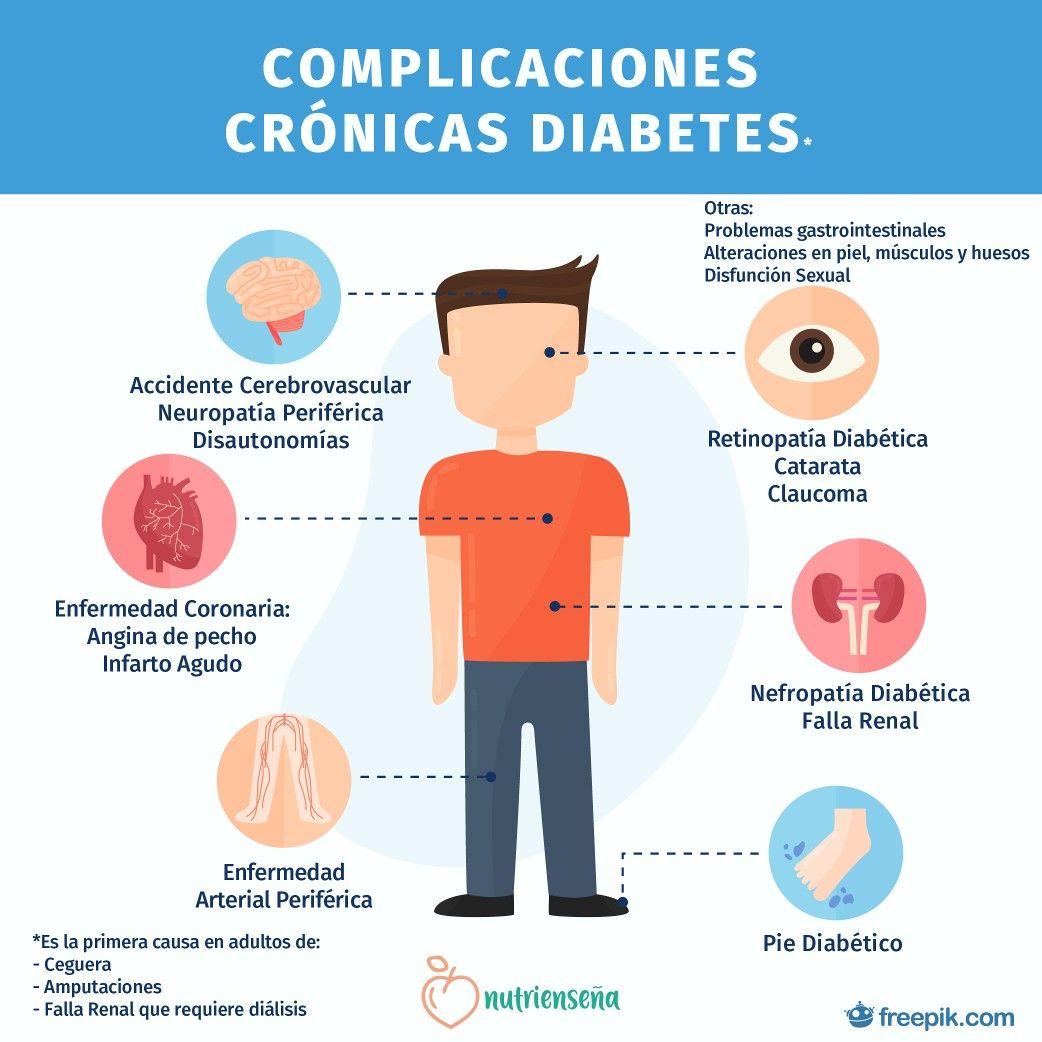 amputación debido a diabetes uk