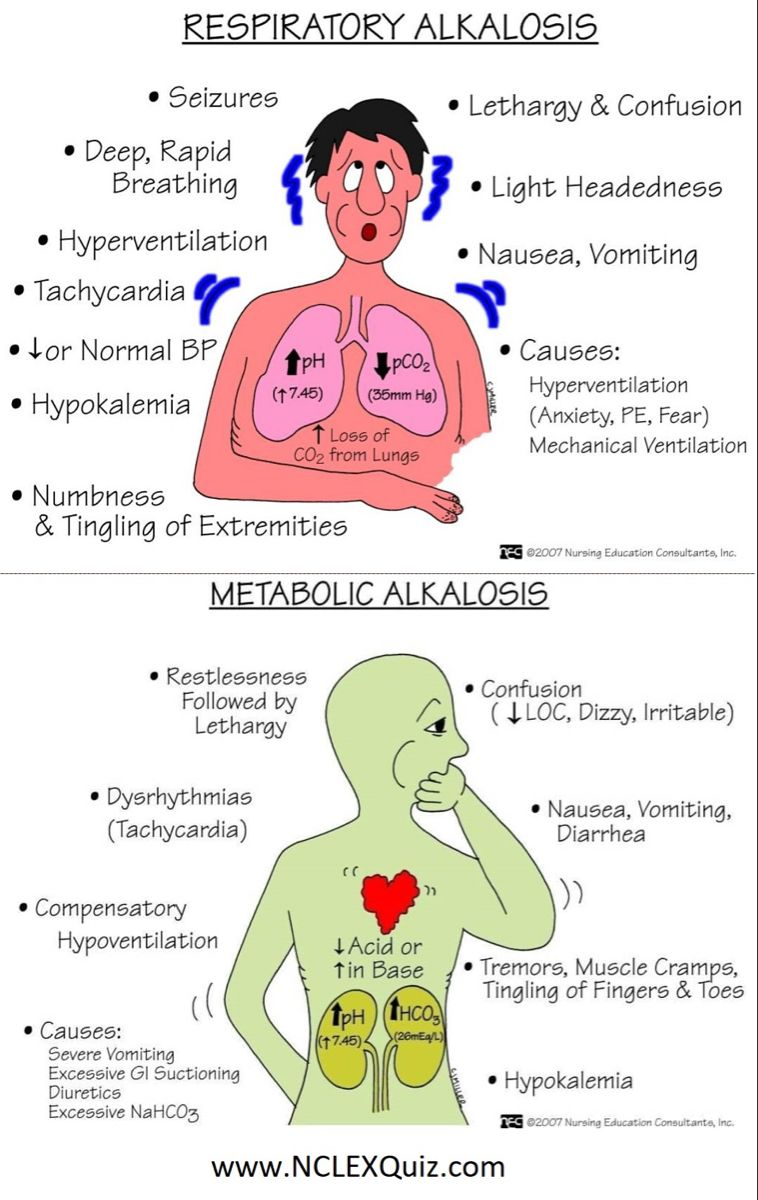 Signs & Symptoms of Metabolic and Respiratory Alkalosis - StudyKorner