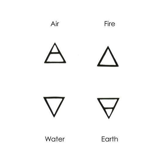 Photo of tattoo idea – simplistic, minimalist www.retroj.am / … #minimalist #retroj #sim …