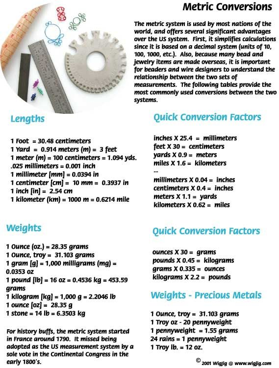 Information On Converting The Length Of Jewelry Wire From Metric To