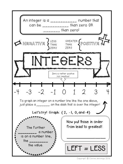 Integer Notes - Integers, absolute value, comparing, adding