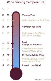Wine temps.    from:  http://www.google.com/imgres?hl=en=1344=695=isch=i5EkyAGAqT8G5M:=http://blog.easyvino.com/post/17158096898=X6T2711_JkfTcM=http://www.easyvino.com/blog/images/20120206-temperature.jpg=400=630=KNmaT4DbGISW8gTM2oCBDw=1=rc=249=106753599564464958308=1=162=103=0=21=1t:429,r:22,s:0,i:70=46=99