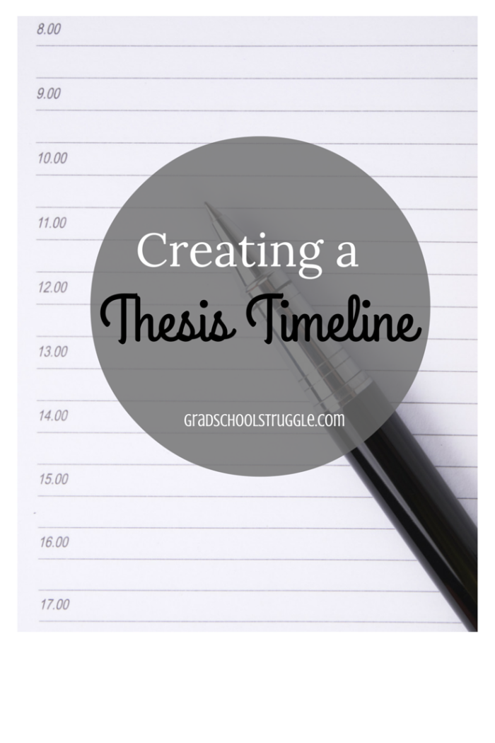 Gradschoolstruggle Com Thesi Writing Academic Your Undergraduate Dissertation In Health And Social Care