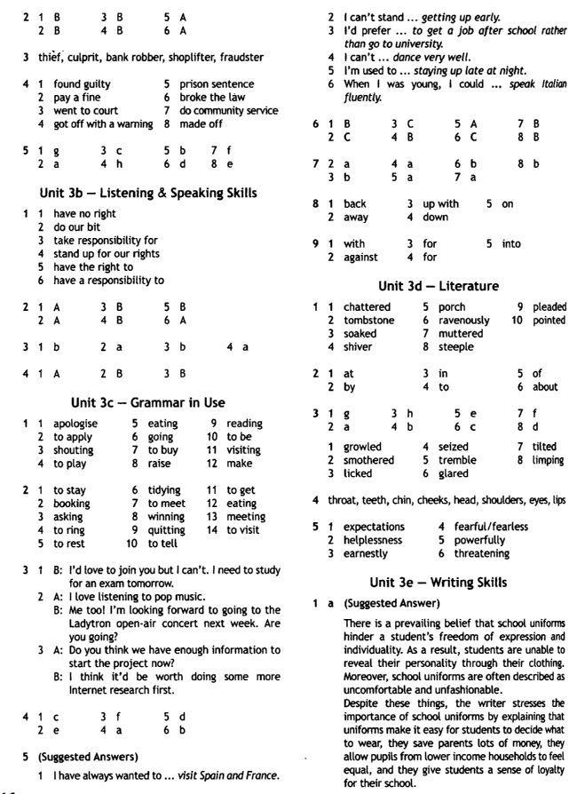 Www.найти готовые домашние задания по русскому языку за 4 класс по зелениеой и хохловой