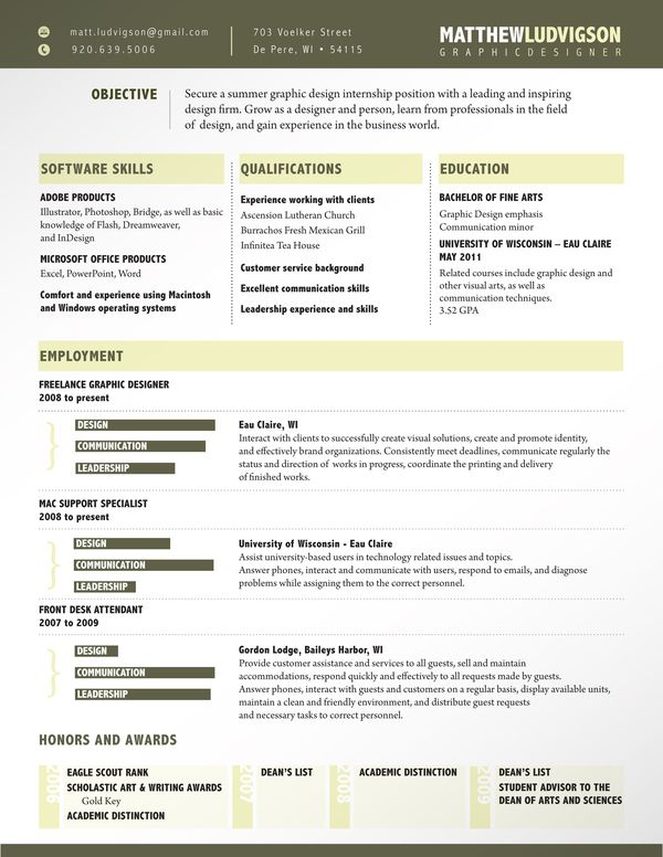 Creative Cv  Resume Examples   Work It Girl