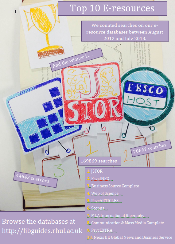 We counted our top 10 e-resources - how many have you used?