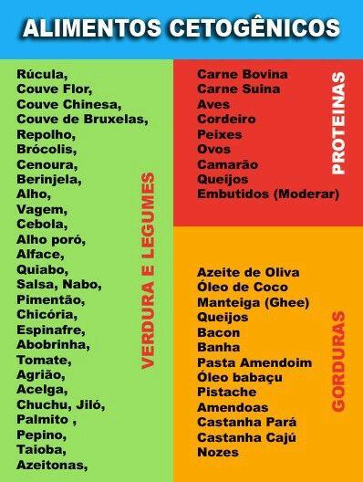 alimentos+permitidos+para+el+gym