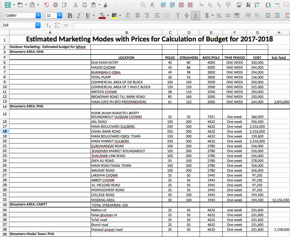 Marketing Plan Budget Template Best Of Marketing Bud Plan
