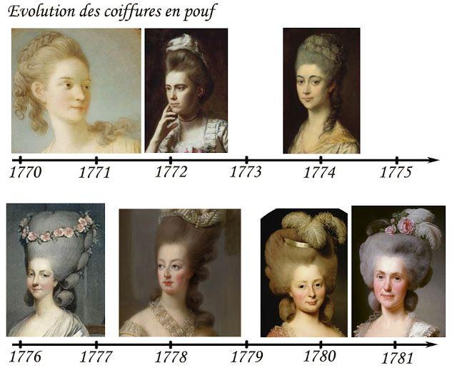Coiffures Louis Xvi Coiffure Louis Xvi Coiffures Historiques