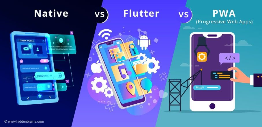 Flutter vs React Native vs PWA Hidden Brains Blog