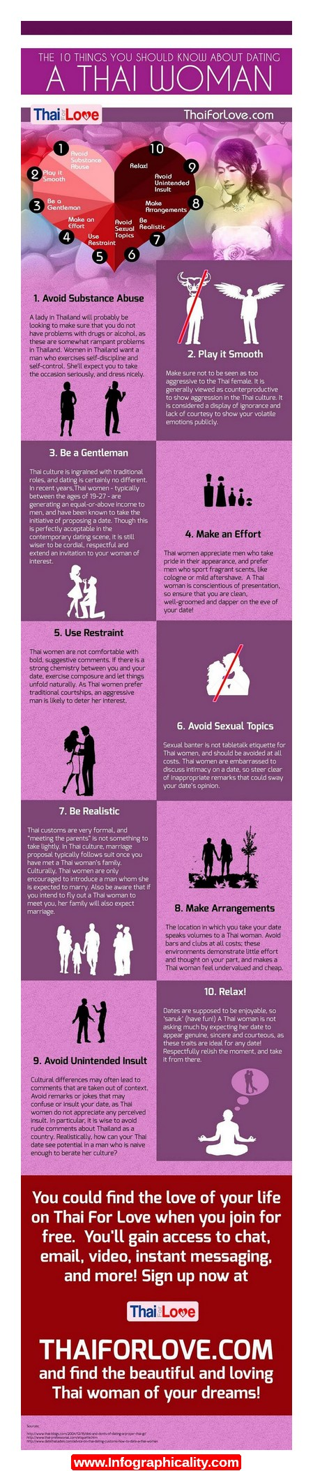 Thaiforlove Infographic - http://infographicality.com/thaiforlove-infographic/