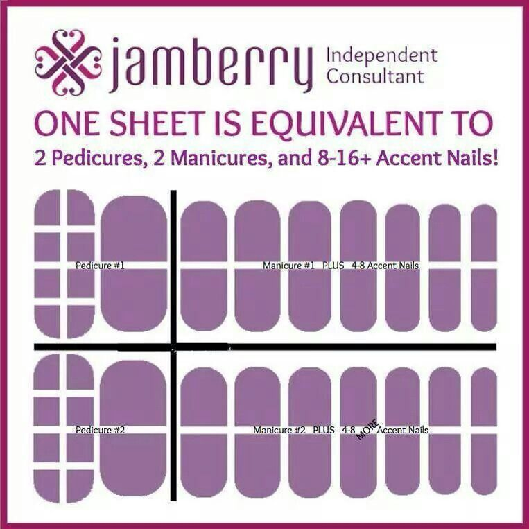 How to get the most out of your Jamberry Nail Wraps. http ...