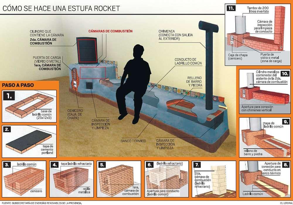 C mo se hace una estufa rocket google keres s rak tak lyha k lyh k kemenc k f st l k - Como se hace una chimenea ...