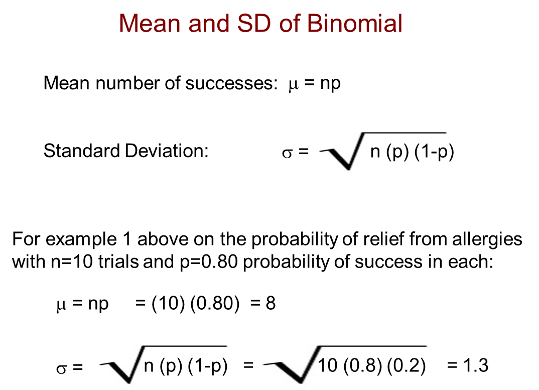 Mean And Sd Of Binomial Distribution  Probability Distribution