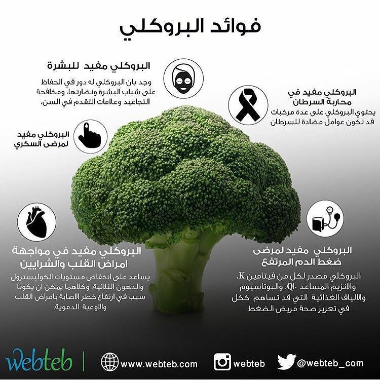 تمارين On Instagram وكالعاده معلومات غذائيه الراعي الرسمي لحسابي لبيع الاجهزه الرياضيه والاعشاب الطبيعيه Etaret Elh Broccoli Health Ale