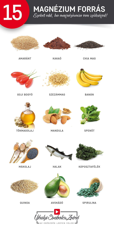 magas vérnyomás és arcüreggyulladás magas vérnyomás kezelésére és táplálkozására