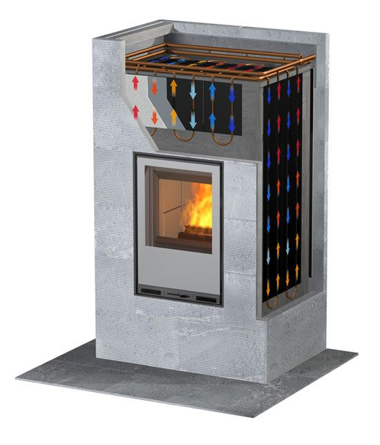 fireplace water heat exchanger. The Tulikivi W10 Heat Absorber Water Heating System Consists Of A  Double Walled Fireplace And Integral Circulating Heat Exchanger Water Heating System Unveiled At HPBA Expo Biz Bulletins
