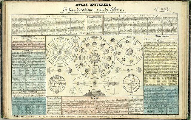 'Tableau d'Astronomie et de sphère' by Henri Duval, 1834 by peacay, via Flickr