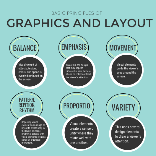 Basic Principles Of Graphics And Layout Layout Basic Graphic