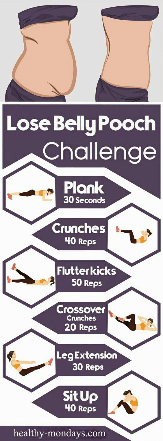 Photo of belly workout,fat burning,exercise belly pooch,lose belly #bellyfat