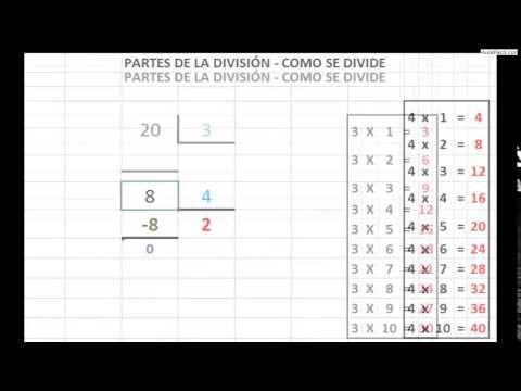Curso gratis de Matemáticas Tercero Primaria (8 años) - División | AulaFacil.com: Los mejores cursos gratis online