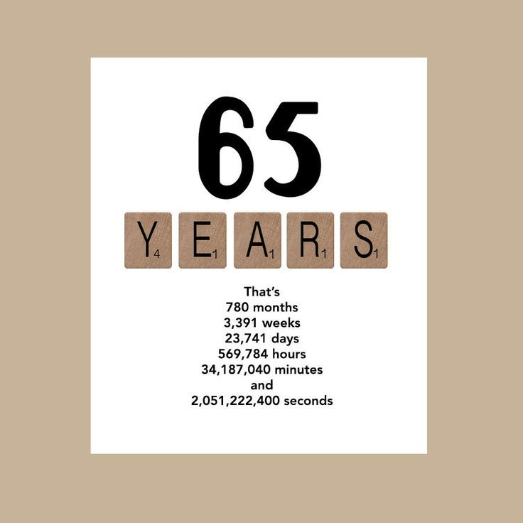 Image Result For 65th Birthday Party Ideas For Men 65th Birthday Cards 65th Birthday Party Ideas 50th Birthday Cards