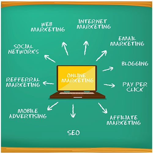 ALISON Free Online Courses: Fundamentals of Marketing Your Business Online