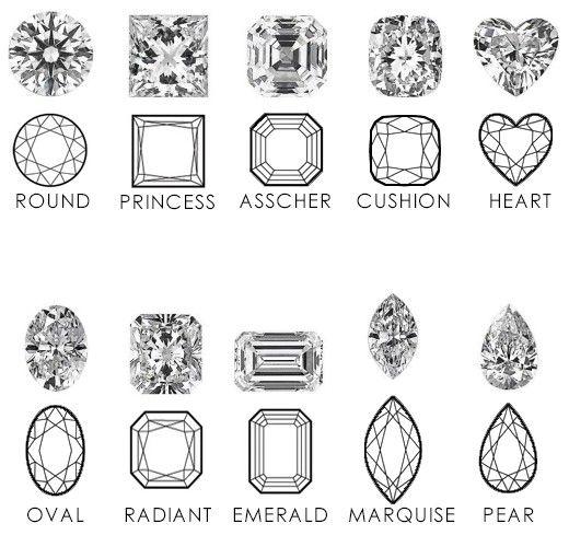 pear diamond diagram - Google Search | Gemstones: diamonds | Pinterest
