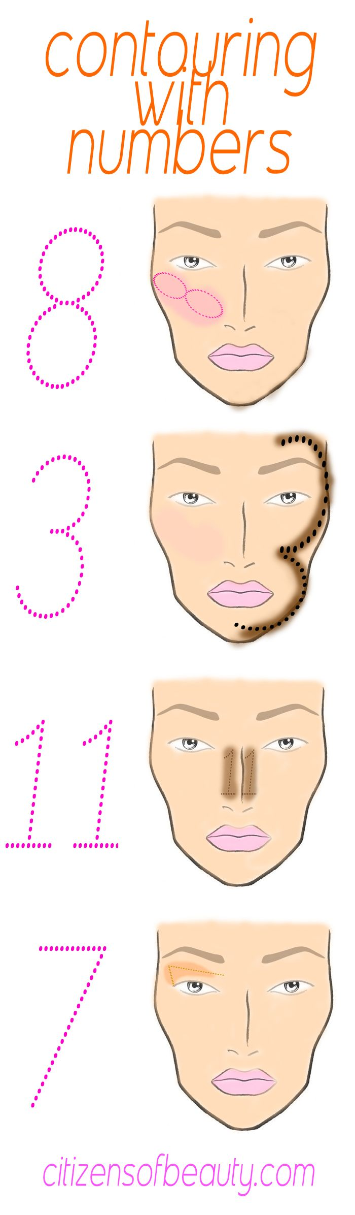 Contouring And Highlighting Techniques: Using Letters And Numbers