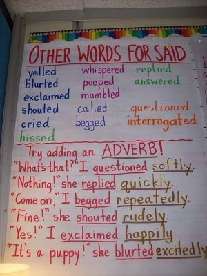 """Remember how we talked about """"said is dead?"""" Take a look at this list and see how many other """"said"""" words you can use in your writing!"""