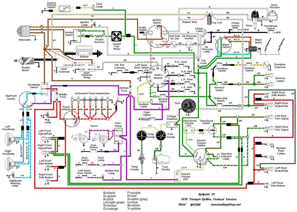 16 Car Wiring Harness Diagram Car Diagram Wiringg Net In 2020 Electrical Circuit Diagram Electrical Diagram House Wiring