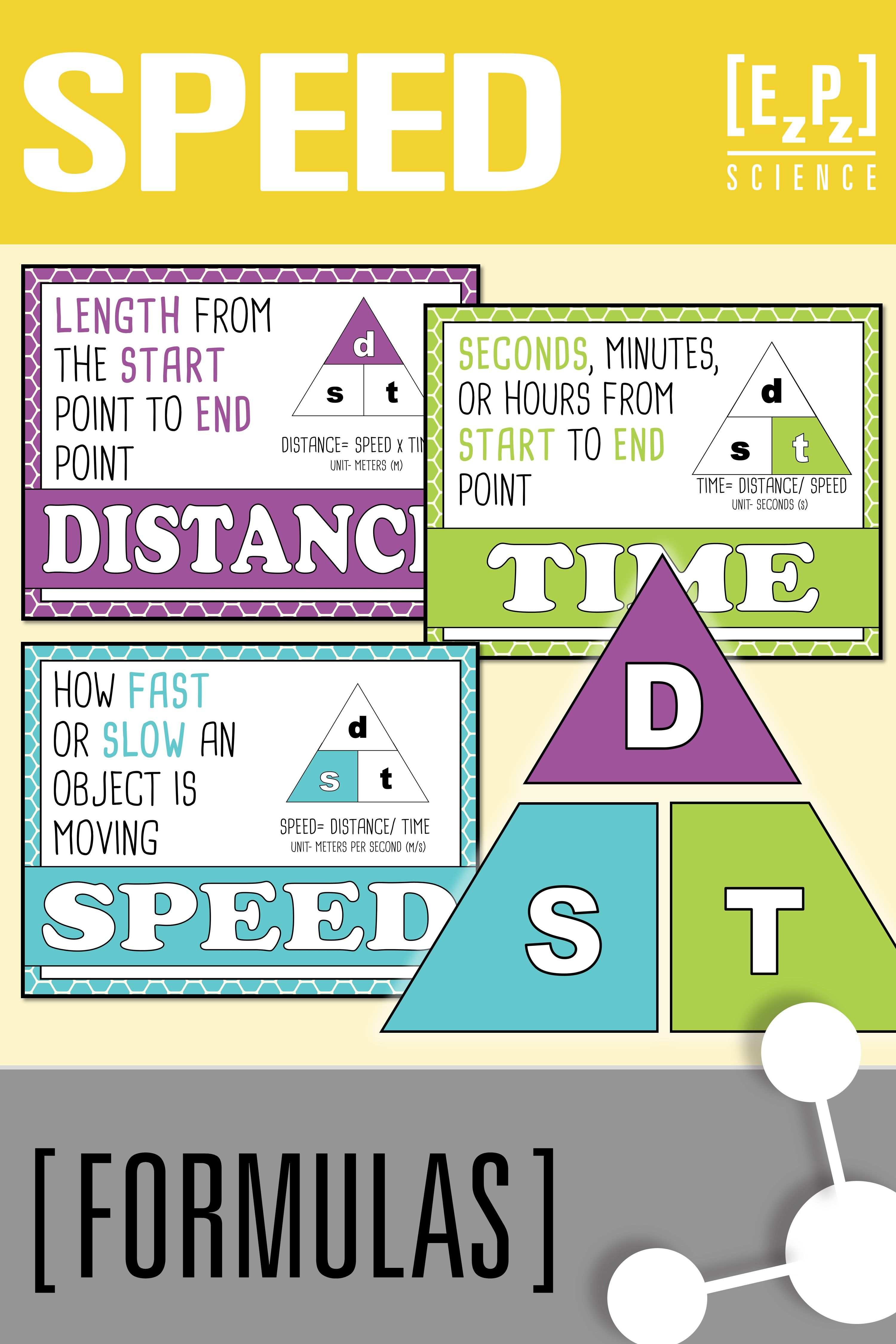 Speed Formula Posters Amp Speed Triangle