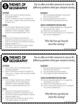 5 Themes Of Geography Country Research Questions Social Studies
