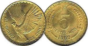 Resultado de imagen para chilean coins