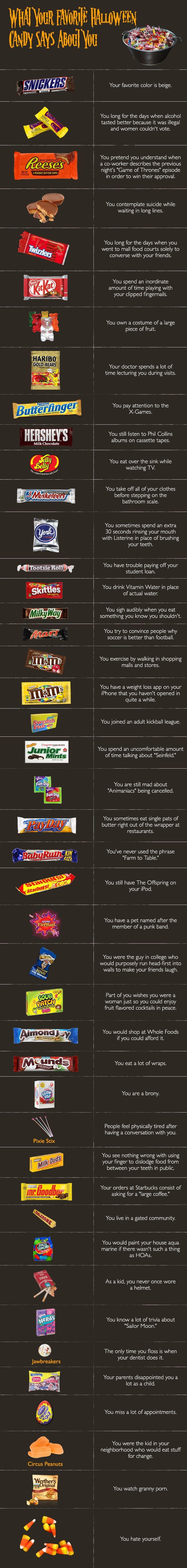 What Your Favorite Candy Says About Your Personality