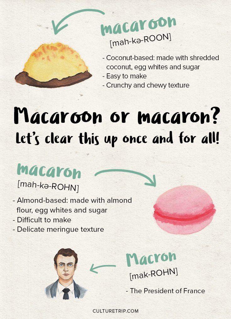 How To Say Macaron : macaron, Macaroons, Macarons, Macron, Insta