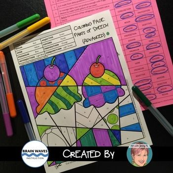 Parts Of Speech Coloring For All Year Fun Art Infused Christmas Activity Parts Of Speech Pop Art Coloring Pages Parts Of Speech Activities