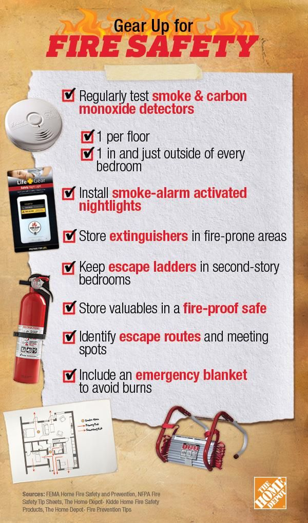 Gear up for fire safety follow these tips to keep your for Fire safety house