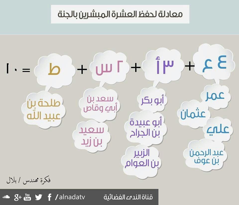 العشره المبشرون بالجنة Quotations Islam Words