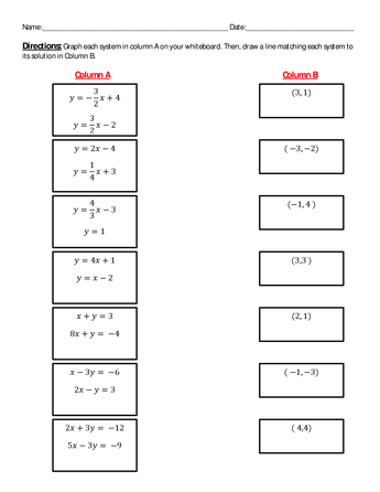 Graphing Linear Systems Of Equations Day 1 Of 2 Systems Of Equations Linear System Graphing