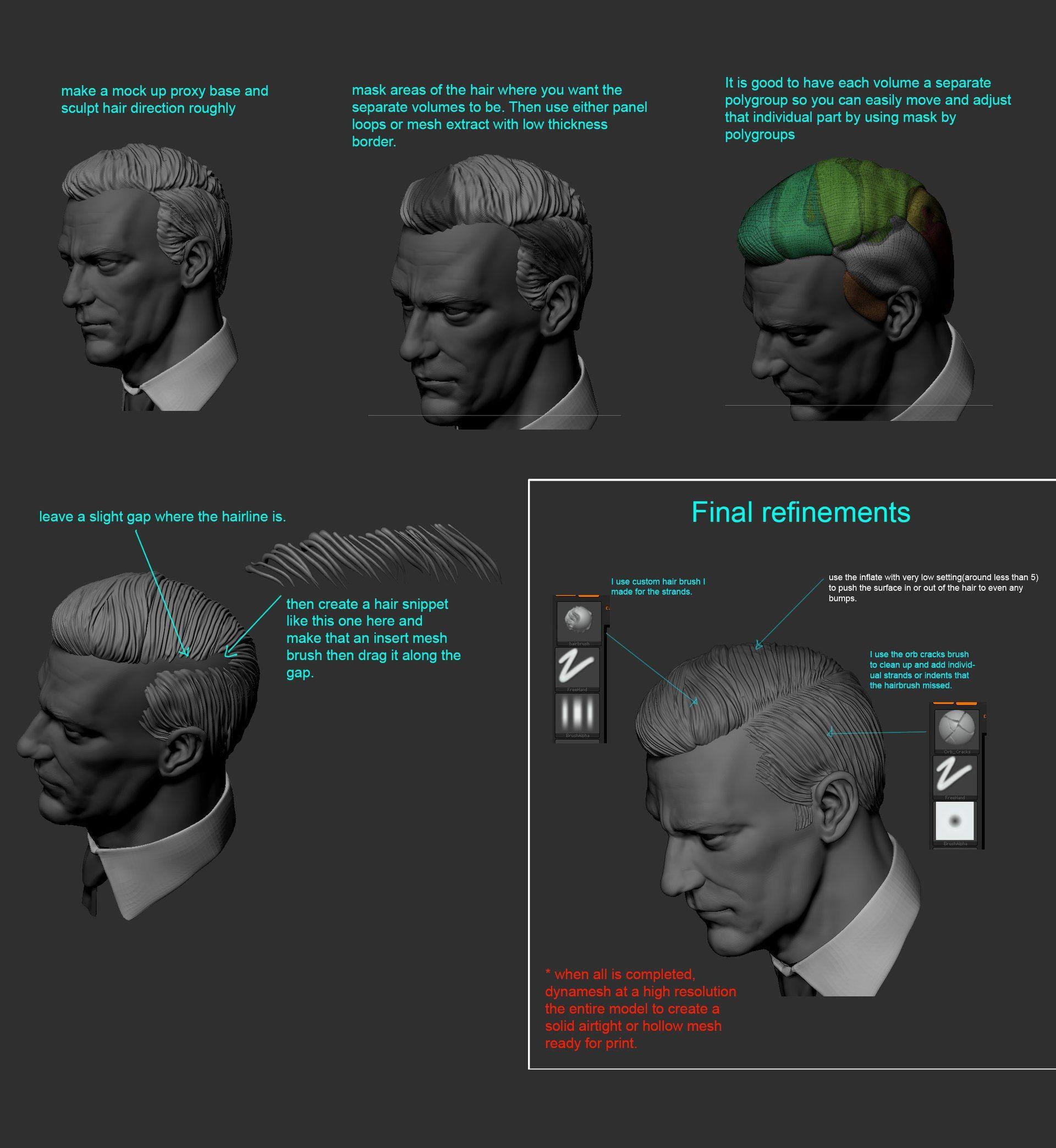 Zbrush #Anatomy #Tutorial #Tips #Character #ZRemesher #Dynamesh ...