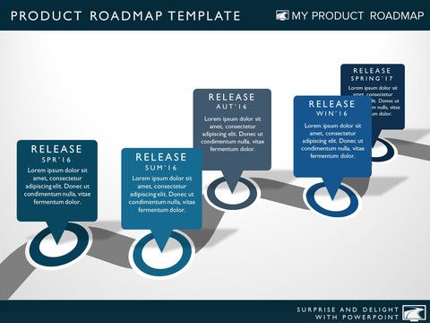 Five Phase Project Planning Timeline Roadmap Presentation Template - free roadmap templates