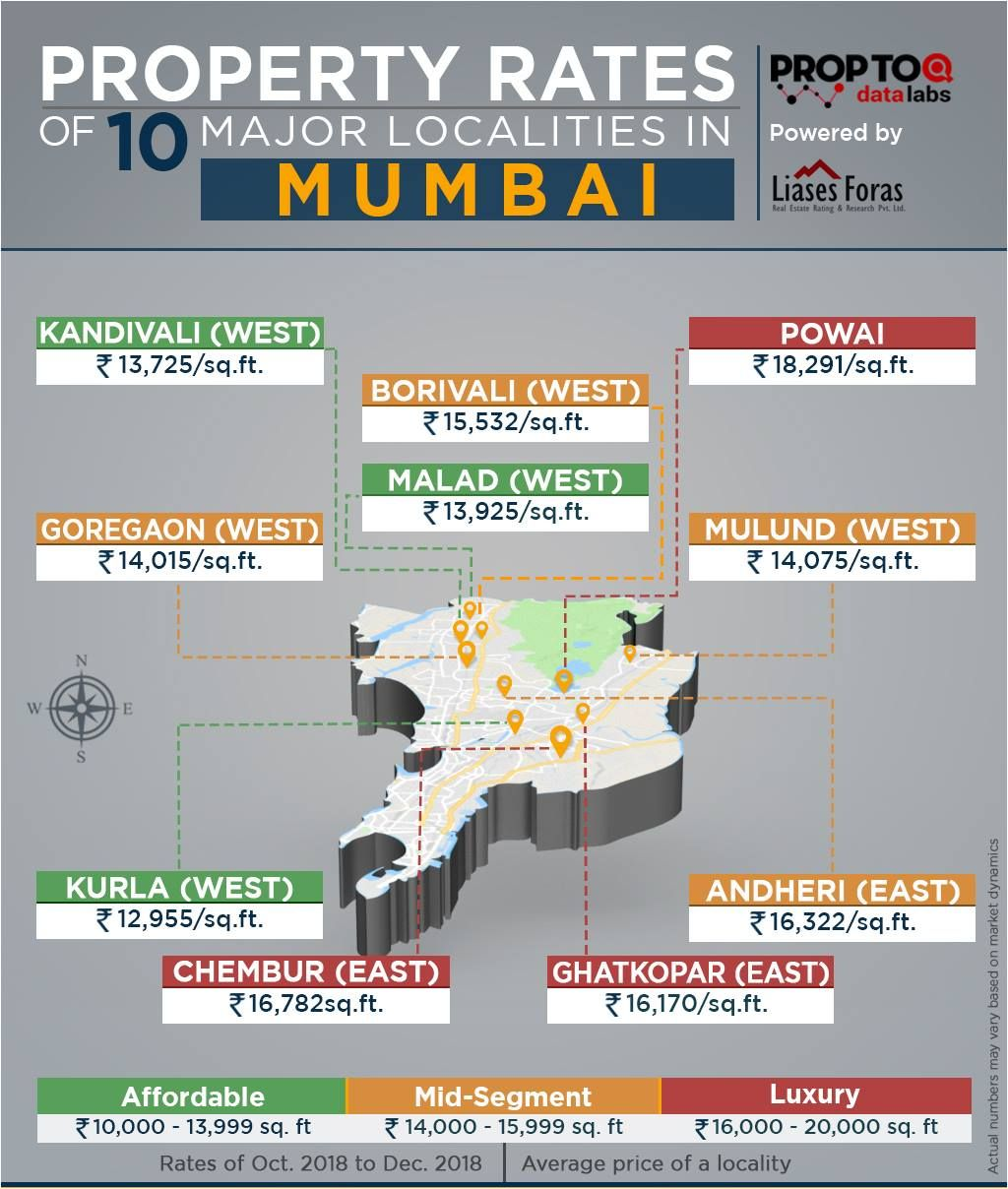 Mumbai being the financial capital of India attracts many