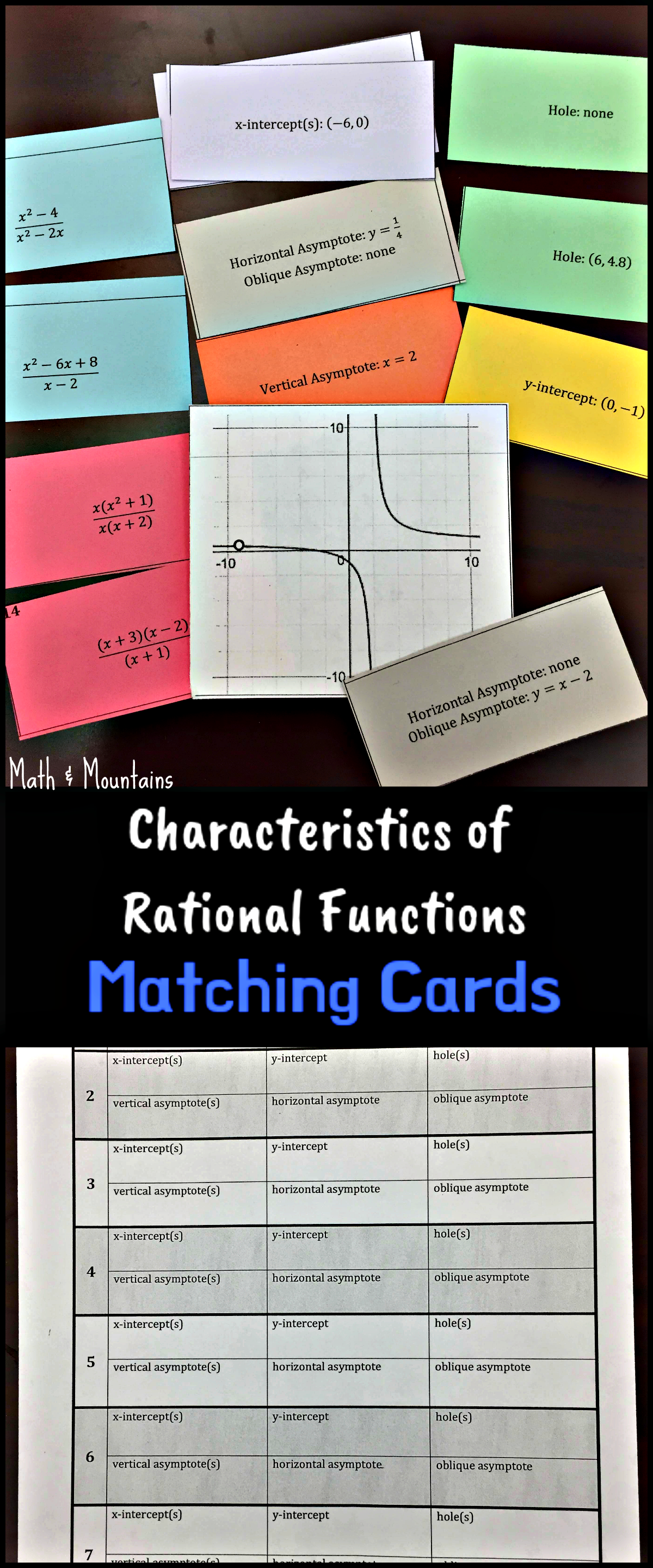 Characteristics Of Rational Functions Matching Activity With Slant Asymptotes Rational Function Matching Cards Functions Activity