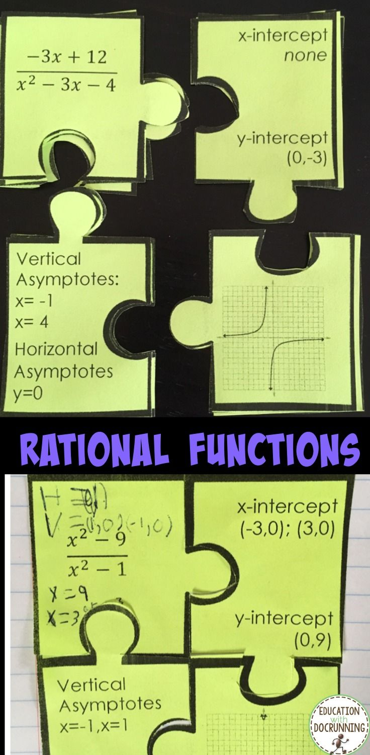 It S Not As Easy As It Looks When Students Put Together These 8 Puzzles On Graphing Rational Functions Great For Rational Function Functions Math Precalculus